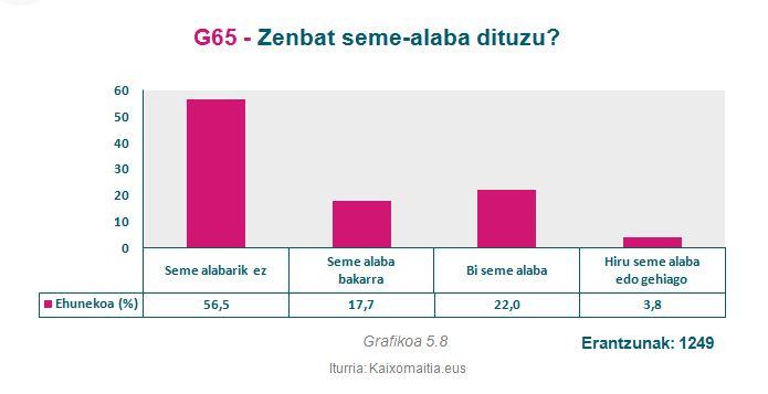 g64_seme-alabak