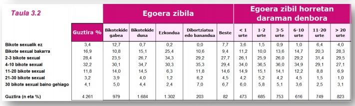 G24 taula 2