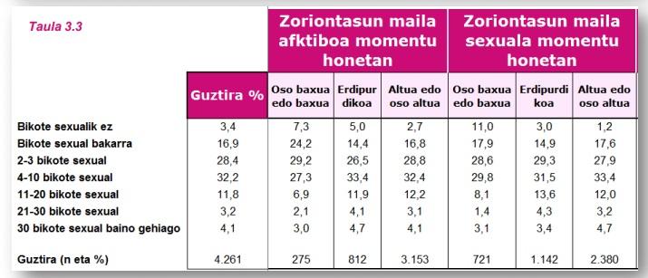 G24 taula 3