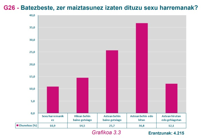 G26 Grafikoa